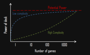 power_complexity